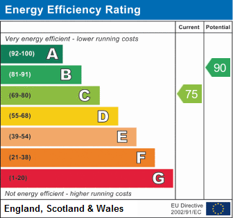 EPC Beaminster Energy Performance Certificate
